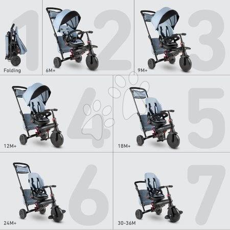 Tříkolky - Tříkolka a kočárek skládací STR7 Urban 7v1 smarTrike Jeans se sklopným sedadlem TouchSteering s EVA koly od 6 měsíců_1