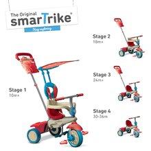 smarTrike 6700400 modro-červená tříkolka Vanilla Touch Steering 4v1 od 10 měsíců
