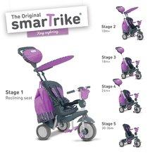 smarTrike 6800800 fialovo-šedá tříkolka Splash 5v1 Purple 360° řízení s polohovací opěrkou od 10 měsíců