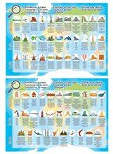 18116 c educa puzzle mapa sveta