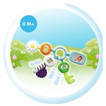 Dezvoltarea abilităților motorii - Chei pentru dentiţie Cotoons Aktivity Smoby pentru bebeluşi_5