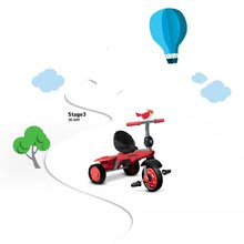 SmarTrike Carnival Red PP Stage 3 6190500