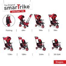 5502202 l smartrike str7