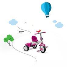 Trojkolky od 10 mesiacov - Trojkolka Joy Touch Steering smarTrike ružovo-biela od 10 mes_8