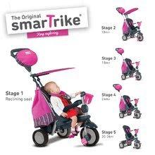 Trojkolky od 10 mesiacov - Trojkolka Splash 5v1 Pink smarTrike 360° riadenie s polohovateľnou opierkou ružovo-šedá od 10 mes_4