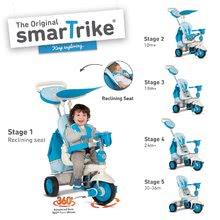 Trojkolky od 10 mesiacov - Trojkolka Splash 5v1 Blue&White smarTrike 360° riadenie s polohovateľnou opierkou modro-krémová od 10 mes_1