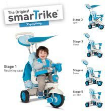 Trojkolky od 10 mesiacov - Trojkolka Splash 5v1 Blue&White smarTrike 360° riadenie s polohovateľnou opierkou modro-krémová od 10 mes_6