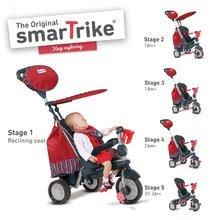 SMART TRIKE 6800500 trojkolka SPLASH 5v1 Red 360° nové riadenie s polohovateľnou opierkou a 2 taškami červeno-šedá od 10-36 m