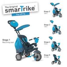 Trojkolky od 10 mesiacov - Trojkolka Splash 5v1 Blue smarTrike 360° riadenie s polohovateľnou opierkou modro-šedá od 10 mes_0