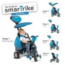Trojkolky od 10 mesiacov - Trojkolka Splash 5v1 Blue smarTrike 360° riadenie s polohovateľnou opierkou modro-šedá od 10 mes_5