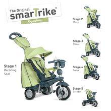 Trojkolky od 10 mesiacov - Trojkolka Explorer Green 5v1 smarTrike 360° riadenie s polohovateľným sedadlom šedo-zelená od 10 mes_0