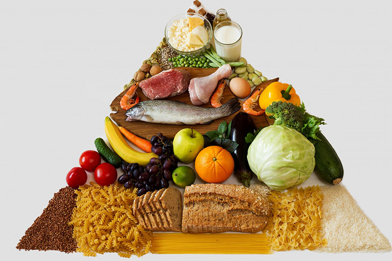 Potravinova pyramida